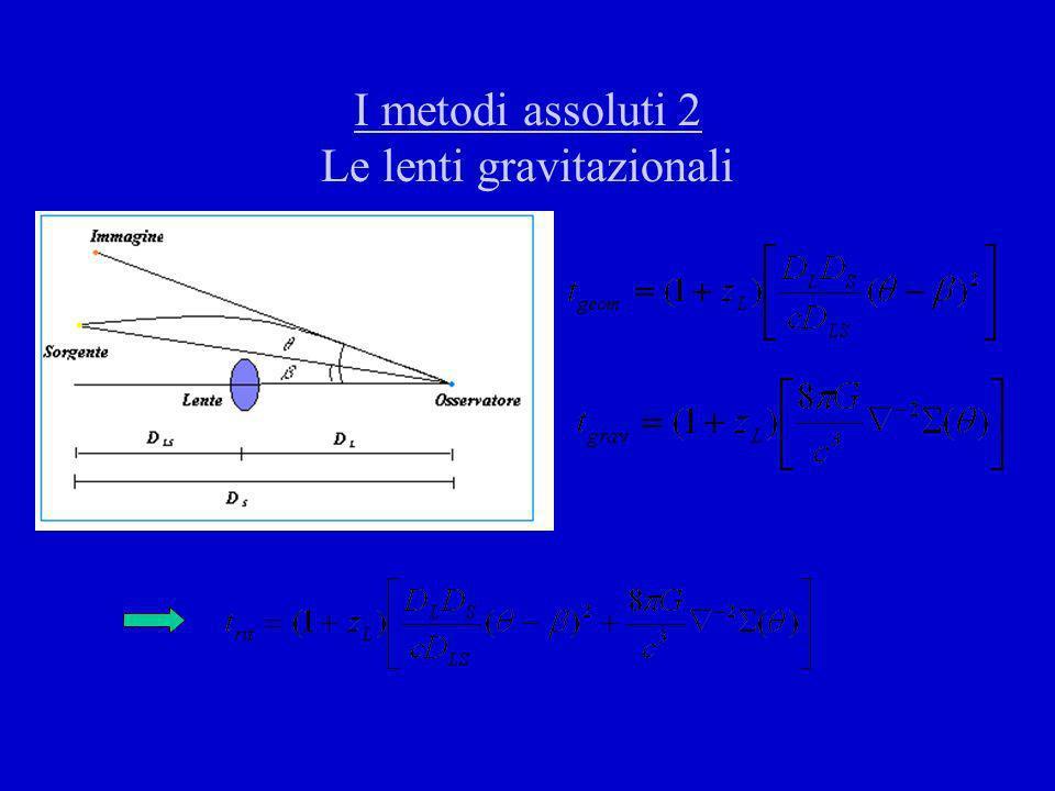 I metodi assoluti 2 Le lenti gravitazionali