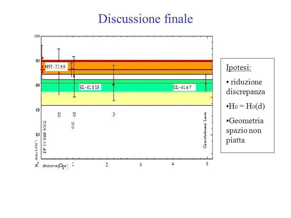 Discussione finale Ipotesi: riduzione discrepanza H 0 = H 0 (d) Geometria spazio non piatta