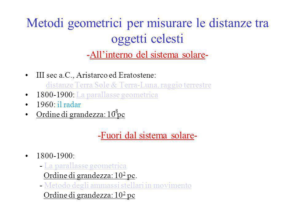 Metodi geometrici per misurare le distanze tra oggetti celesti -Allinterno del sistema solare- III sec a.C., Aristarco ed Eratostene: distanze Terra S
