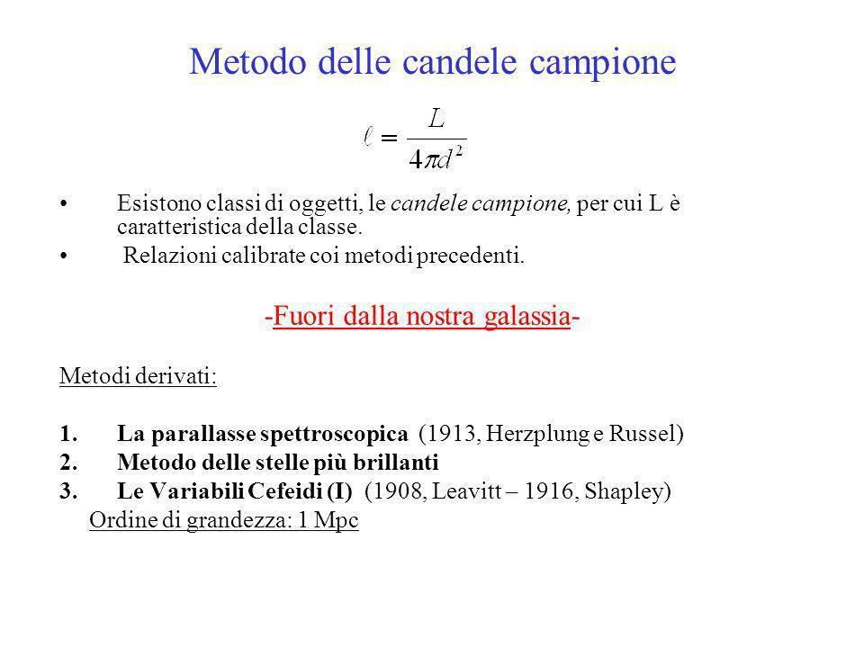Metodo delle candele campione Esistono classi di oggetti, le candele campione, per cui L è caratteristica della classe. Relazioni calibrate coi metodi