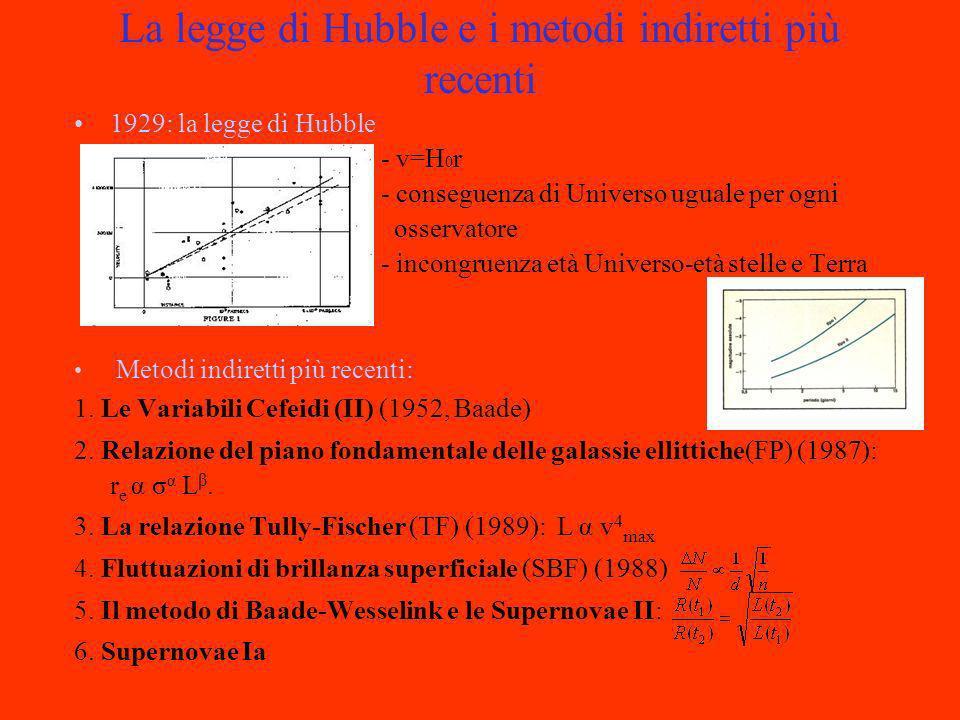 La legge di Hubble e i metodi indiretti più recenti 1929: la legge di Hubble - v=H 0 r - conseguenza di Universo uguale per ogni osservatore - incongr
