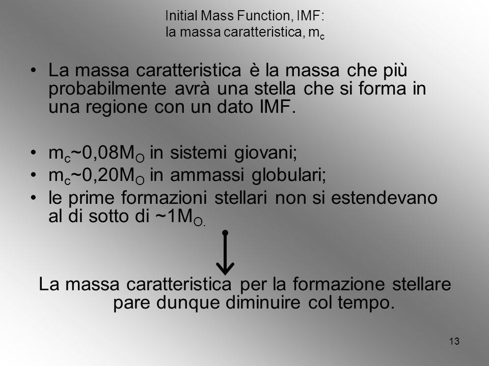 13 Initial Mass Function, IMF: la massa caratteristica, m c La massa caratteristica è la massa che più probabilmente avrà una stella che si forma in una regione con un dato IMF.
