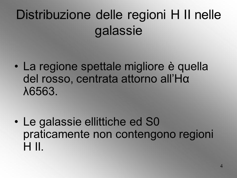 4 Distribuzione delle regioni H II nelle galassie La regione spettale migliore è quella del rosso, centrata attorno allHα λ6563.