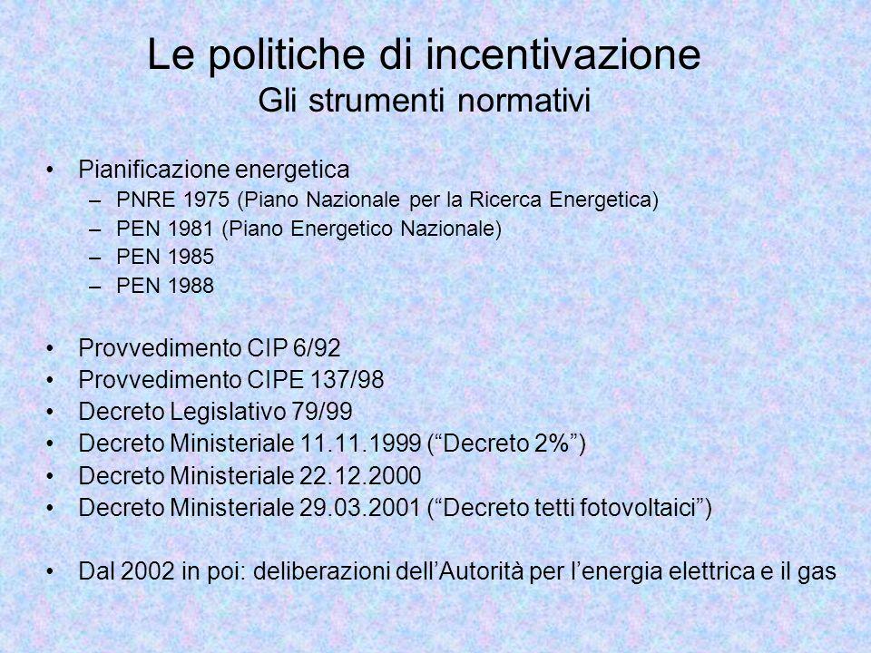 Pianificazione energetica –PNRE 1975 (Piano Nazionale per la Ricerca Energetica) –PEN 1981 (Piano Energetico Nazionale) –PEN 1985 –PEN 1988 Provvedime