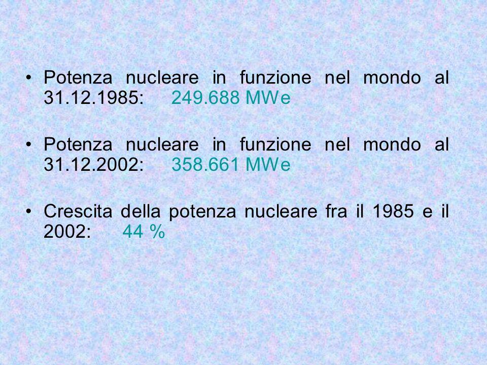 Potenza nucleare in funzione nel mondo al 31.12.1985:249.688 MWe Potenza nucleare in funzione nel mondo al 31.12.2002:358.661 MWe Crescita della poten