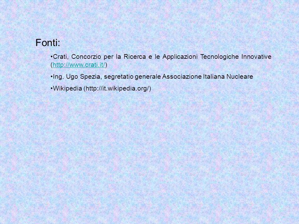 Fonti: Crati, Concorzio per la Ricerca e le Applicazioni Tecnologiche Innovative (http://www.crati.it/)http://www.crati.it/ Ing. Ugo Spezia, segretati