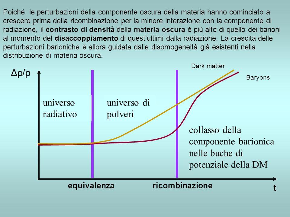 universo di polveri collasso della componente barionica nelle buche di potenziale della DM universo radiativo t ricombinazioneequivalenza Dark matter