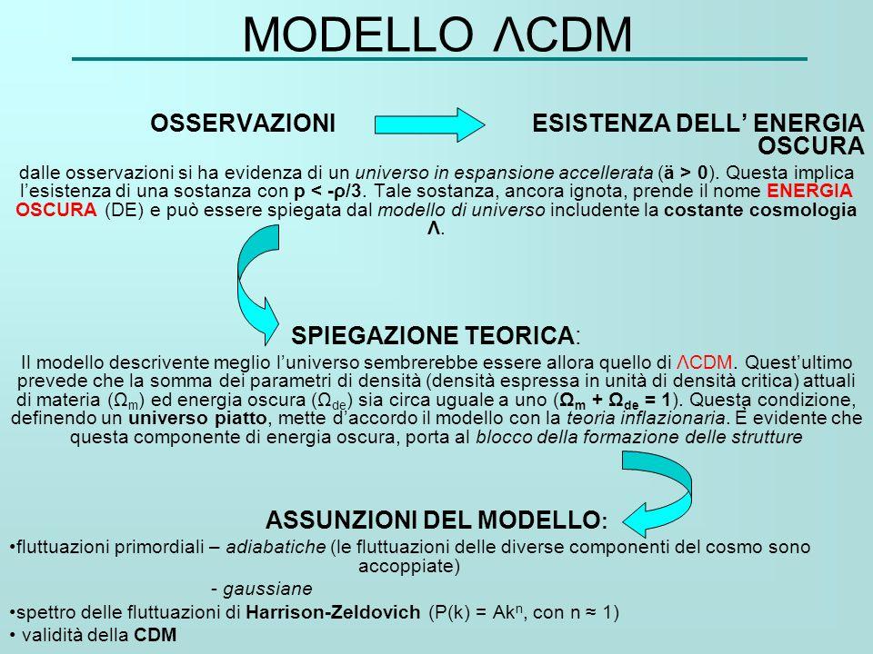 MODELLO ΛCDM OSSERVAZIONI ESISTENZA DELL ENERGIA OSCURA dalle osservazioni si ha evidenza di un universo in espansione accellerata (ä > 0). Questa imp