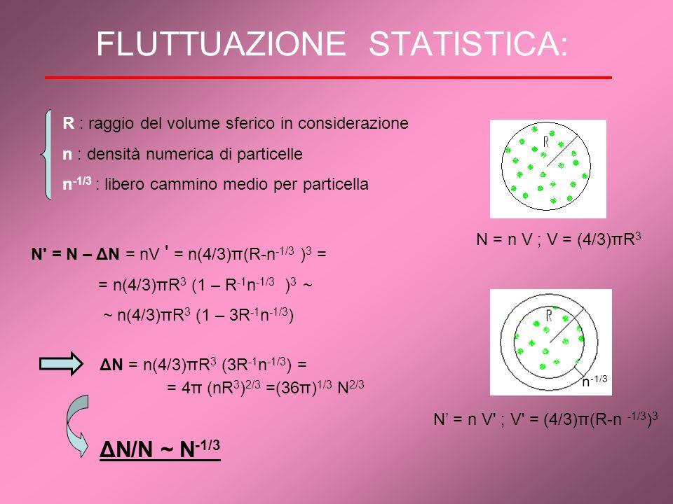 FLUTTUAZIONE STATISTICA: N = n V' ; V' = (4/3)π(R-n -1/3 ) 3 R : raggio del volume sferico in considerazione n : densità numerica di particelle n -1/3