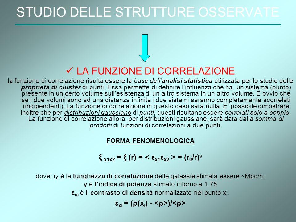 STUDIO DELLE STRUTTURE OSSERVATE LA FUNZIONE DI CORRELAZIONE la funzione di correlazione risulta essere la base dellanalisi statistica utilizzata per