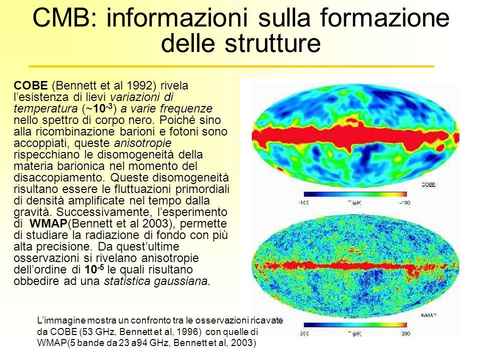 CMB: informazioni sulla formazione delle strutture COBE (Bennett et al 1992) rivela lesistenza di lievi variazioni di temperatura (~10 -3 ) a varie fr