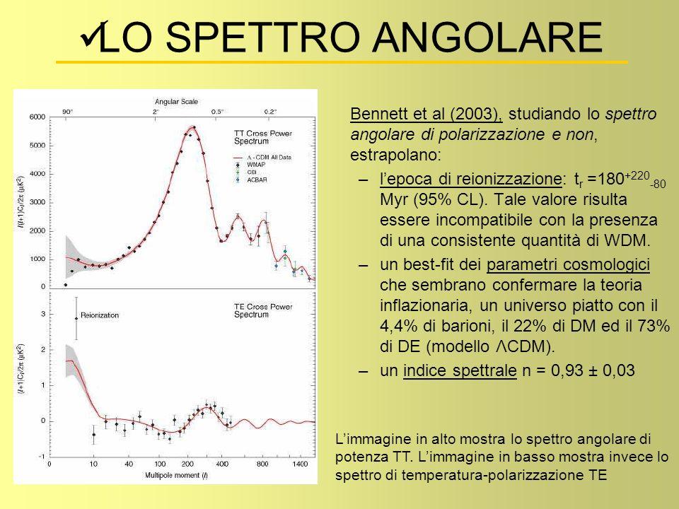 LO SPETTRO ANGOLARE Bennett et al (2003), studiando lo spettro angolare di polarizzazione e non, estrapolano: –lepoca di reionizzazione: t r =180 +220