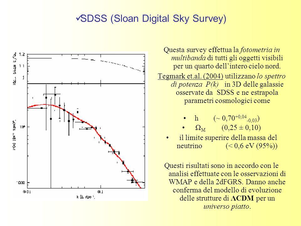 SDSS (Sloan Digital Sky Survey) Questa survey effettua la fotometria in multibanda di tutti gli oggetti visibili per un quarto dellintero cielo nord.