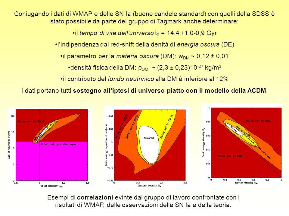 Coniugando i dati di WMAP e delle SN Ia (buone candele standard) con quelli della SDSS è stato possibile da parte del gruppo di Tagmark anche determin