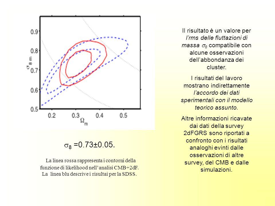 Il risultato è un valore per lrms delle fluttazioni di massa 8 compatibile con alcune osservazioni dellabbondanza dei cluster. I risultati del lavoro