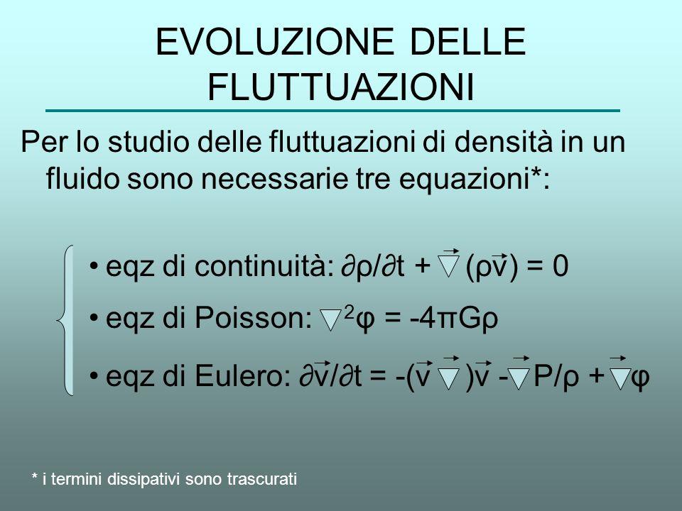 EVOLUZIONE DELLE FLUTTUAZIONI Per lo studio delle fluttuazioni di densità in un fluido sono necessarie tre equazioni*: eqz di continuità: ρ/t + (ρv) =