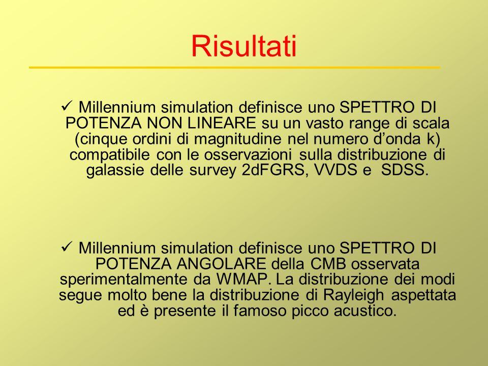 Risultati Millennium simulation definisce uno SPETTRO DI POTENZA NON LINEARE su un vasto range di scala (cinque ordini di magnitudine nel numero donda