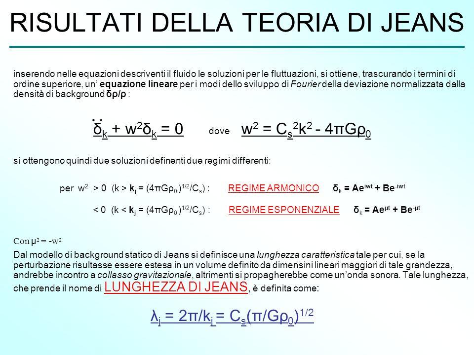 RISULTATI DELLA TEORIA DI JEANS inserendo nelle equazioni descriventi il fluido le soluzioni per le fluttuazioni, si ottiene, trascurando i termini di