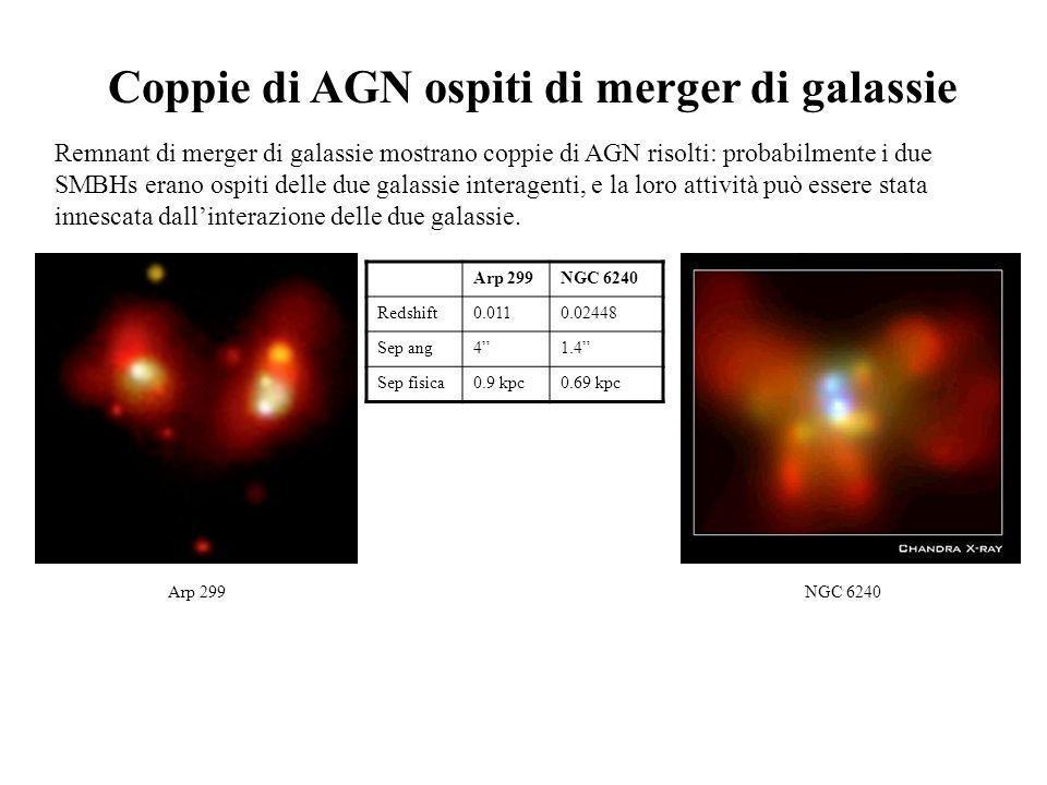 X-shaped radio galaxy Profilo a X dei getti radio: brusco cambiamento di direzione dei getti radio variazione dellasse del sistema Il merger tra un SMBH attivo e uno quiescente avrebbe portato a una variazione dellasse del sistema, così da alterare la direzione dei radio getti 3C 315 NGC 326