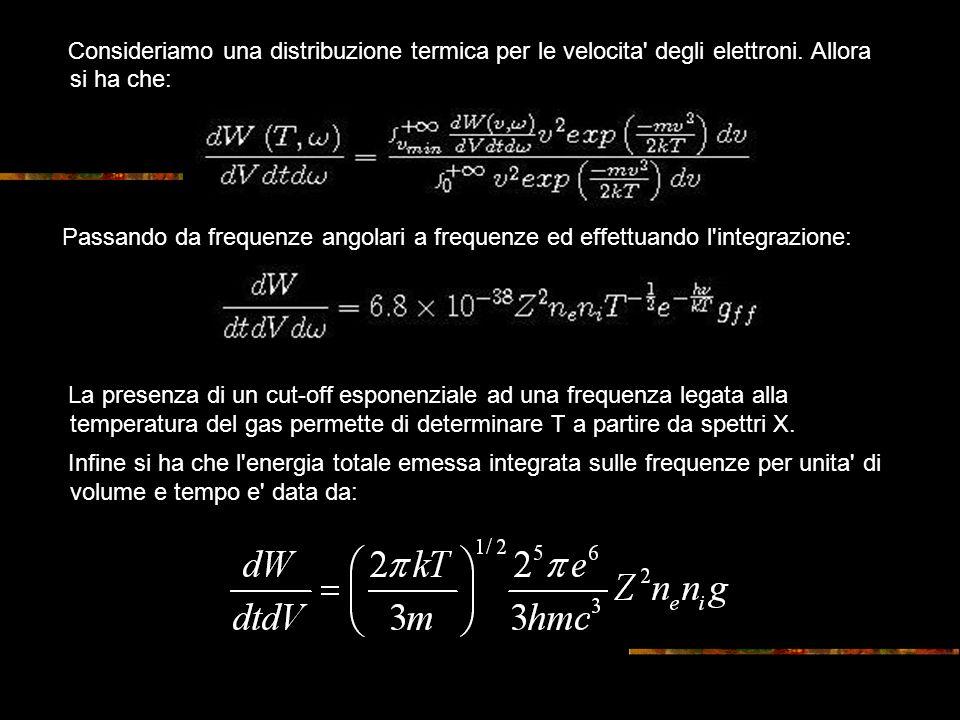 Consideriamo una distribuzione termica per le velocita degli elettroni.