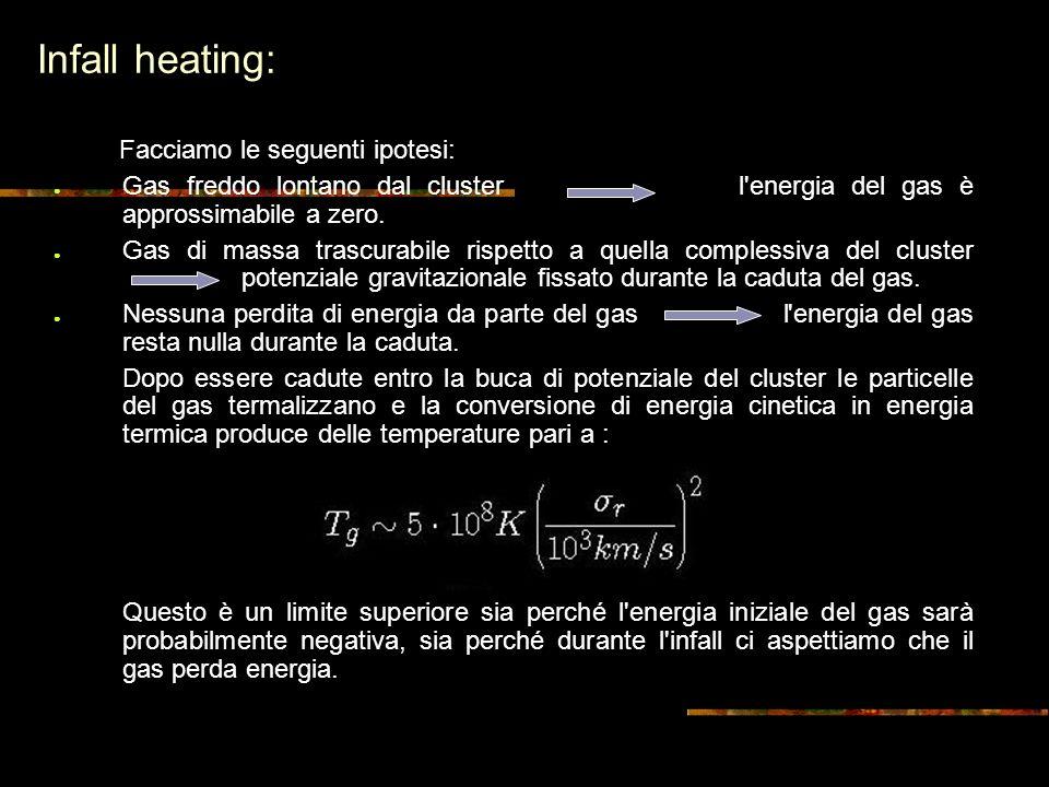 Infall heating: Facciamo le seguenti ipotesi: Gas freddo lontano dal cluster l energia del gas è approssimabile a zero.