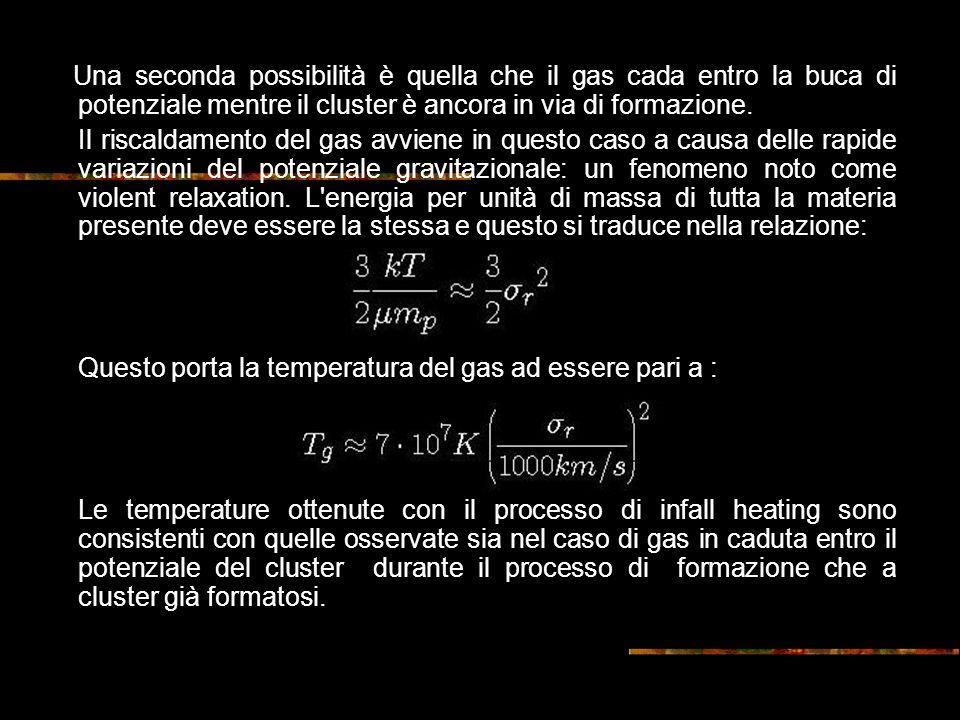 Una seconda possibilità è quella che il gas cada entro la buca di potenziale mentre il cluster è ancora in via di formazione.