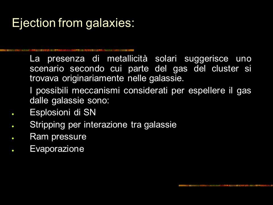 Ejection from galaxies: La presenza di metallicità solari suggerisce uno scenario secondo cui parte del gas del cluster si trovava originariamente nelle galassie.