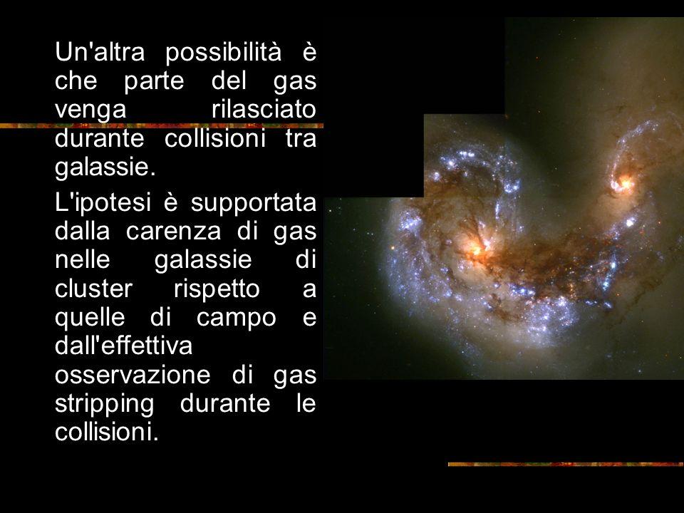 Un altra possibilità è che parte del gas venga rilasciato durante collisioni tra galassie.