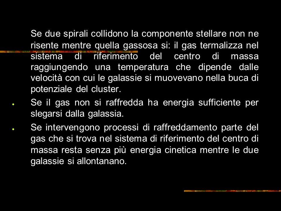Se due spirali collidono la componente stellare non ne risente mentre quella gassosa si: il gas termalizza nel sistema di riferimento del centro di massa raggiungendo una temperatura che dipende dalle velocità con cui le galassie si muovevano nella buca di potenziale del cluster.
