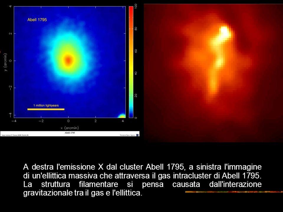 A destra l emissione X dal cluster Abell 1795, a sinistra l immagine di un ellittica massiva che attraversa il gas intracluster di Abell 1795.