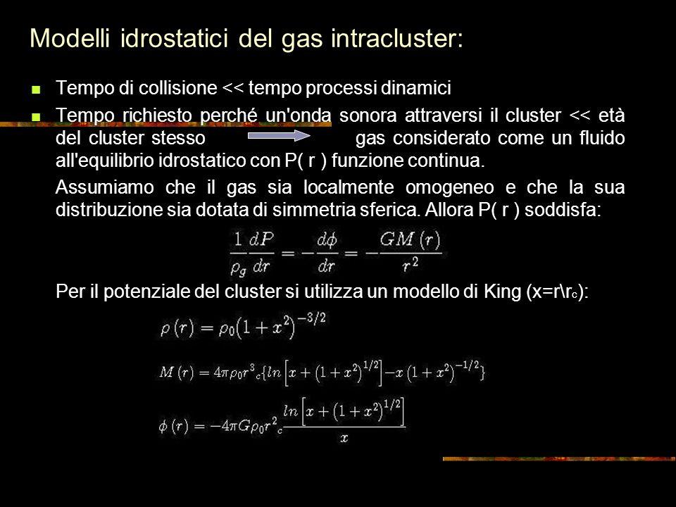 Modelli idrostatici del gas intracluster: Tempo di collisione << tempo processi dinamici Tempo richiesto perché un onda sonora attraversi il cluster << età del cluster stesso gas considerato come un fluido all equilibrio idrostatico con P( r ) funzione continua.