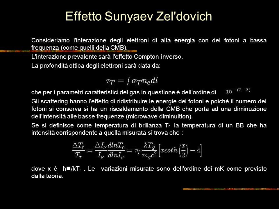 Effetto Sunyaev Zel dovich Consideriamo l interazione degli elettroni di alta energia con dei fotoni a bassa frequenza (come quelli della CMB).