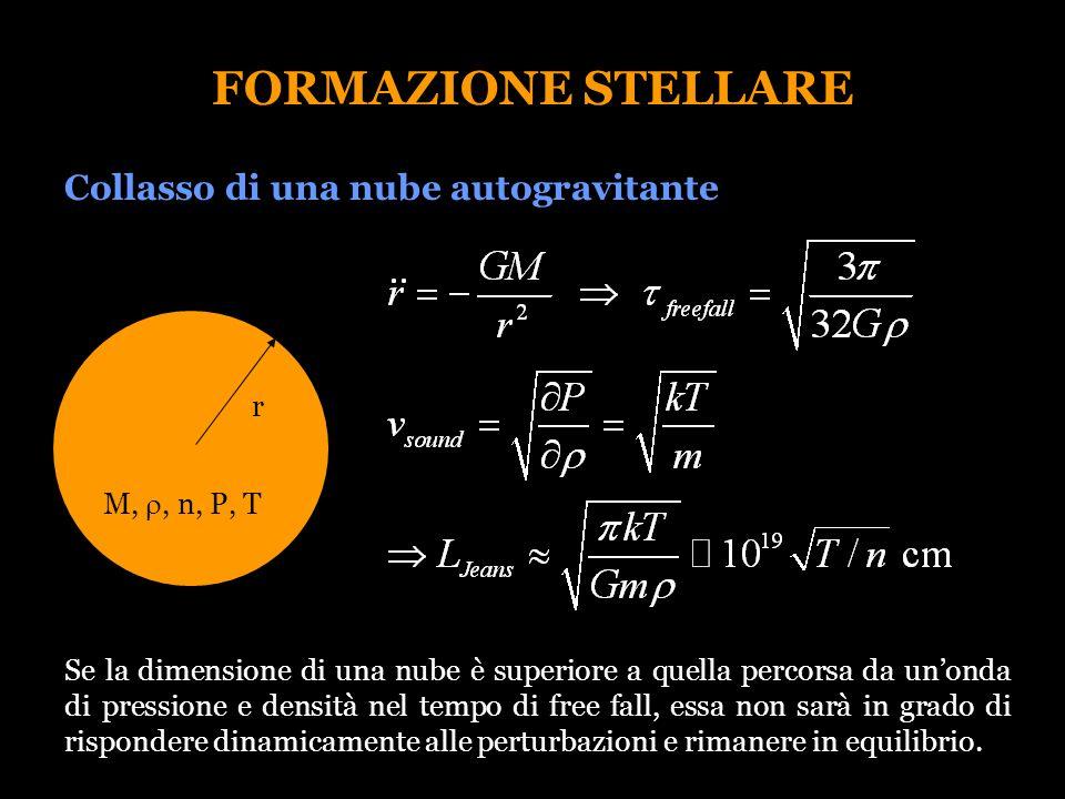 Star formation circumnucleare La seconda regione dove è possibile trovare elevato SFR è nel nucleo delle spirali.