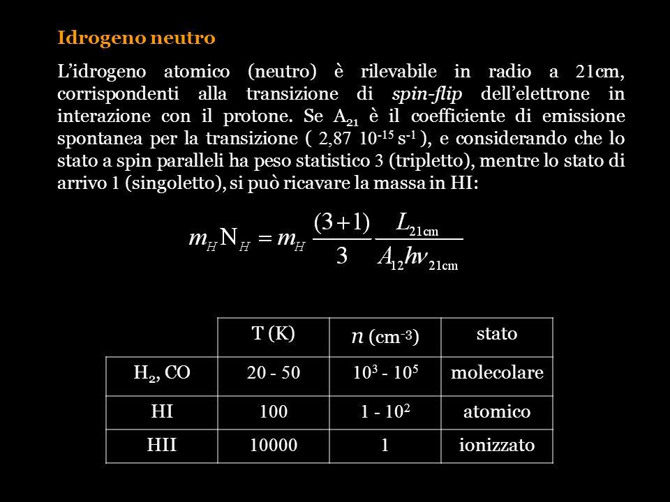 Idrogeno neutro Lidrogeno atomico (neutro) è rilevabile in radio a 21 cm, corrispondenti alla transizione di spin-flip dellelettrone in interazione co