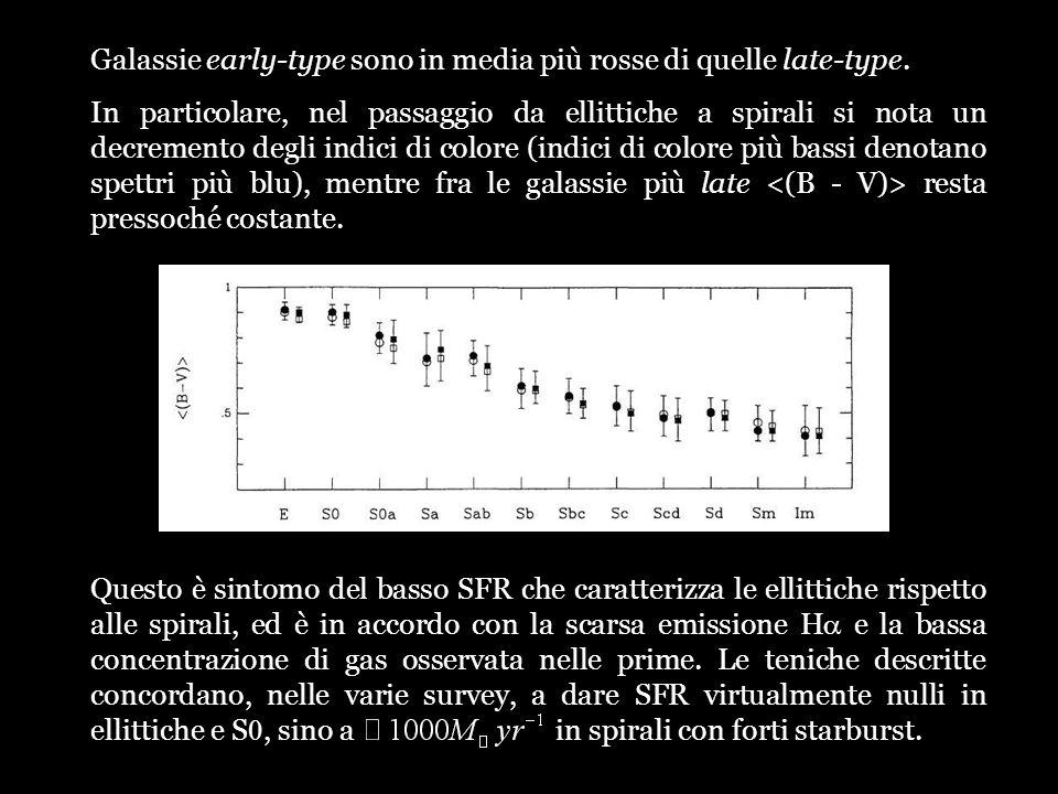 Galassie early-type sono in media più rosse di quelle late-type. In particolare, nel passaggio da ellittiche a spirali si nota un decremento degli ind