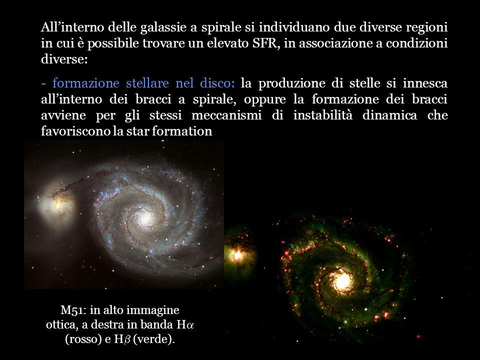 Allinterno delle galassie a spirale si individuano due diverse regioni in cui è possibile trovare un elevato SFR, in associazione a condizioni diverse