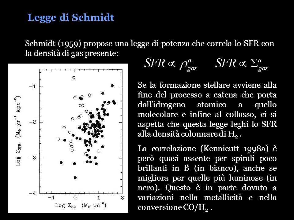 Legge di Schmidt Schmidt (1959) propose una legge di potenza che correla lo SFR con la densità di gas presente: Se la formazione stellare avviene alla