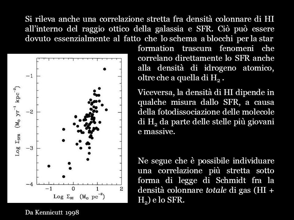 Si rileva anche una correlazione stretta fra densità colonnare di HI allinterno del raggio ottico della galassia e SFR. Ciò può essere dovuto essenzia