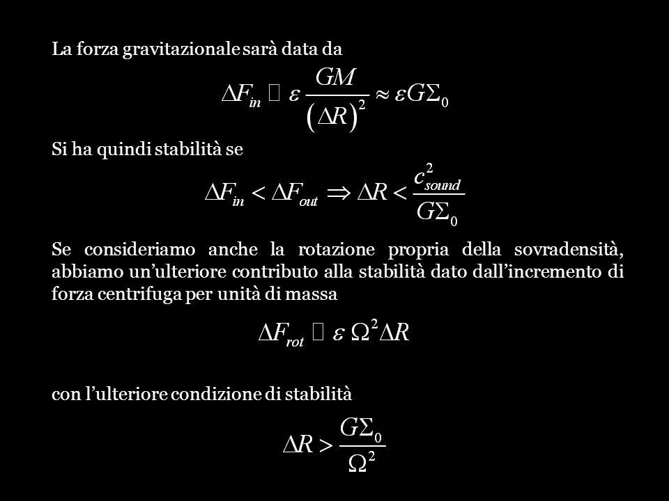 La forza gravitazionale sarà data da Si ha quindi stabilità se Se consideriamo anche la rotazione propria della sovradensità, abbiamo unulteriore cont