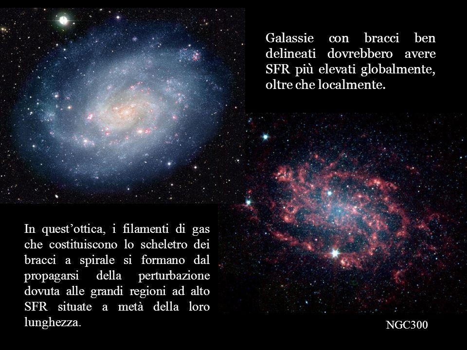 NGC300 In questottica, i filamenti di gas che costituiscono lo scheletro dei bracci a spirale si formano dal propagarsi della perturbazione dovuta all