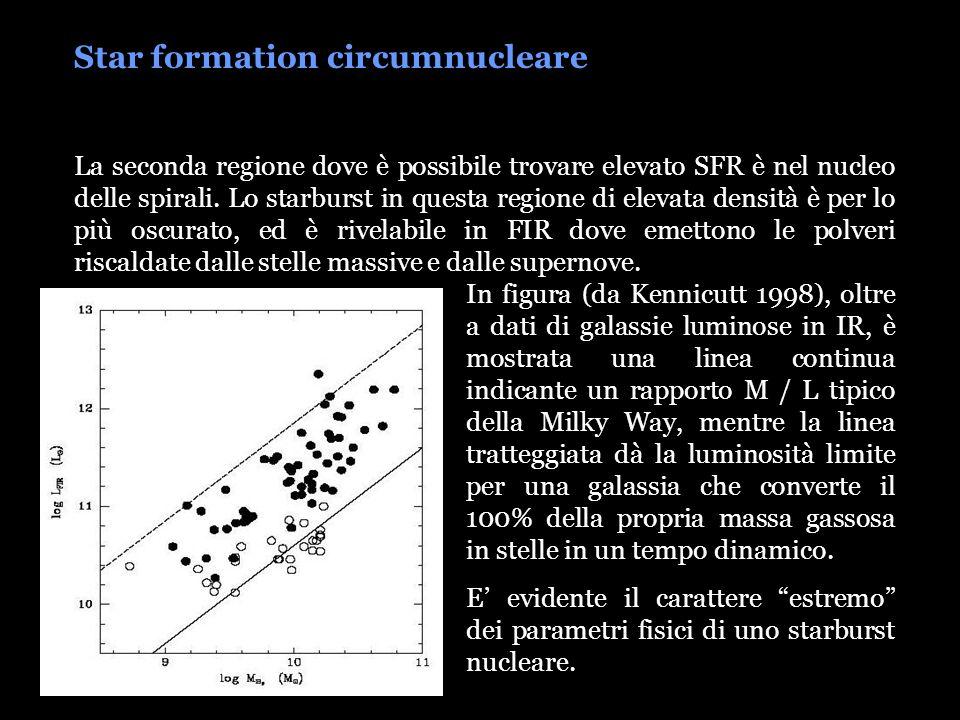 Star formation circumnucleare La seconda regione dove è possibile trovare elevato SFR è nel nucleo delle spirali. Lo starburst in questa regione di el