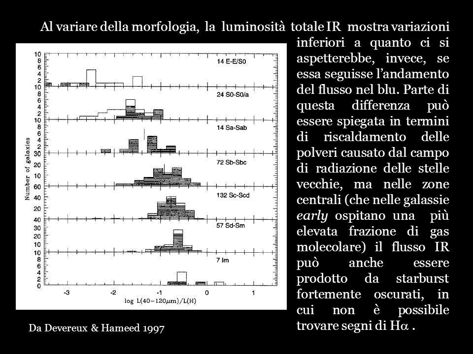 Al variare della morfologia, la luminosità totale IR mostra variazioni Da Devereux & Hameed 1997 inferiori a quanto ci si aspetterebbe, invece, se ess