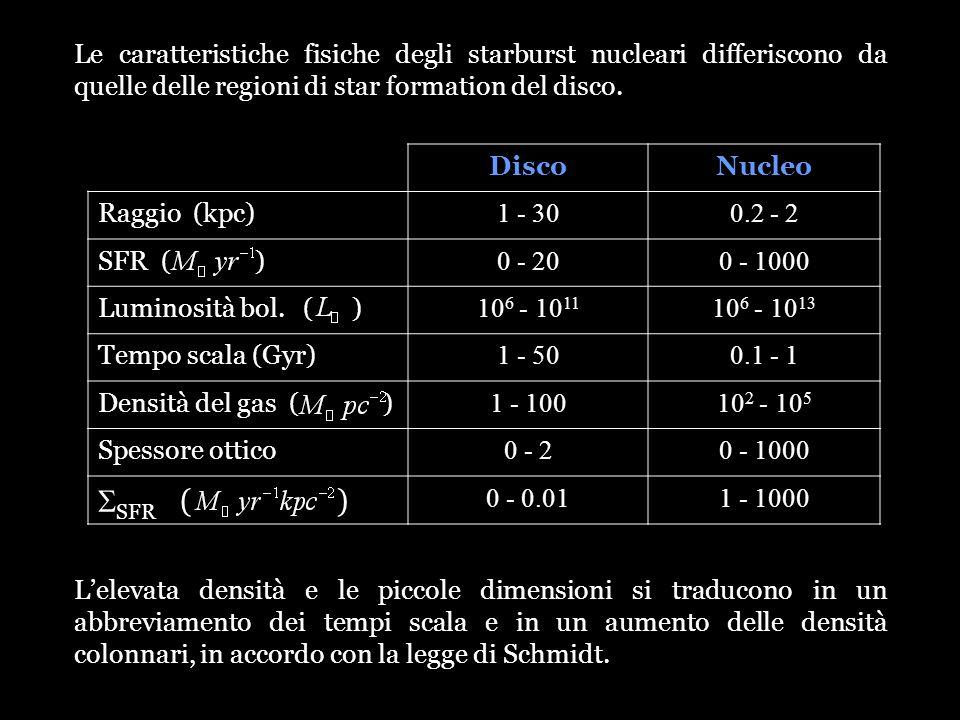 Le caratteristiche fisiche degli starburst nucleari differiscono da quelle delle regioni di star formation del disco. Lelevata densità e le piccole di