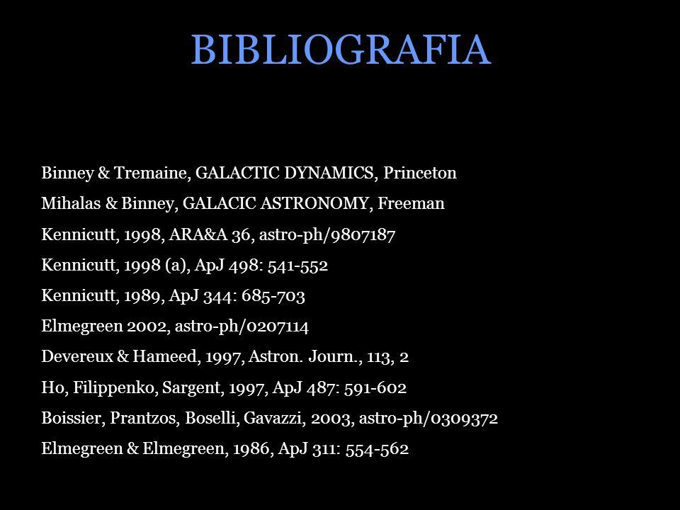 BIBLIOGRAFIA Binney & Tremaine, GALACTIC DYNAMICS, Princeton Mihalas & Binney, GALACIC ASTRONOMY, Freeman Kennicutt, 1998, ARA&A 36, astro-ph/9807187