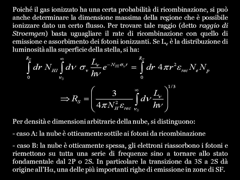 Righe di ricombinazione Il flusso ionizzante che determina limportanza delle righe di ricombinazione è dato sostanzialmente da stelle di e con vite inferiori ai 20 Myr.