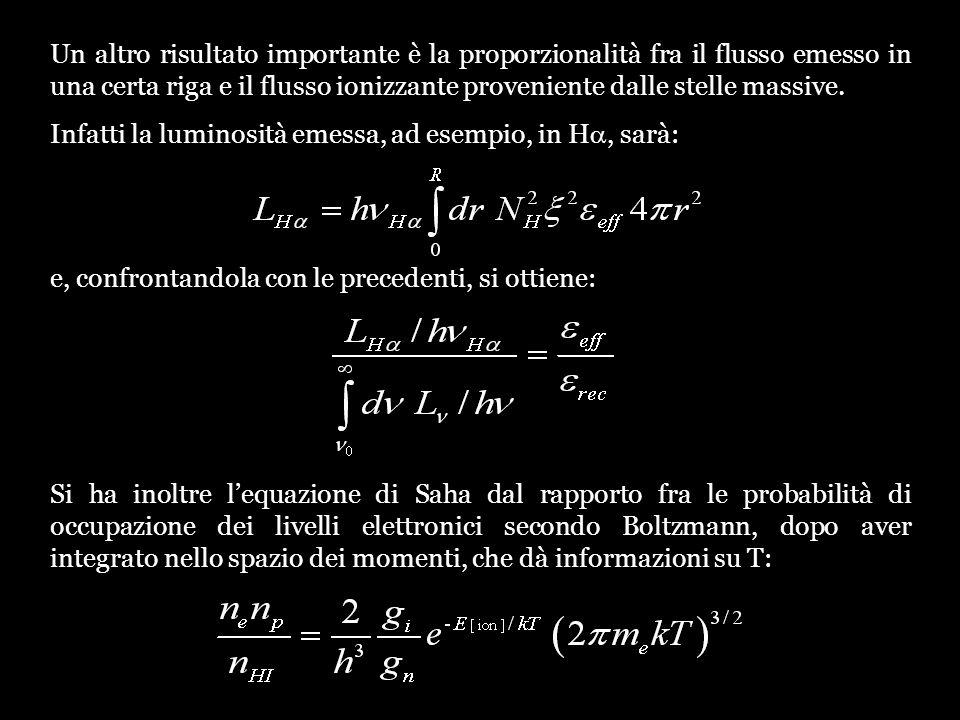 Un altro risultato importante è la proporzionalità fra il flusso emesso in una certa riga e il flusso ionizzante proveniente dalle stelle massive. Inf