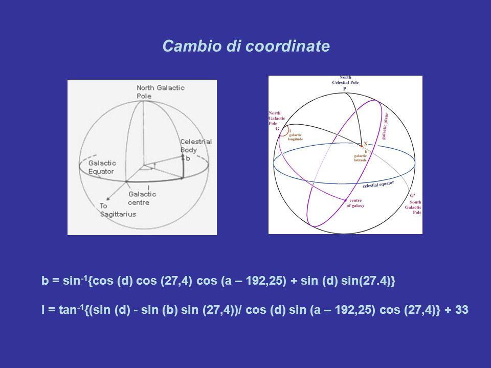 Cambio di coordinate b = sin -1 {cos (d) cos (27,4) cos (a – 192,25) + sin (d) sin(27.4)} l = tan -1 {(sin (d) - sin (b) sin (27,4))/ cos (d) sin (a – 192,25) cos (27,4)} + 33