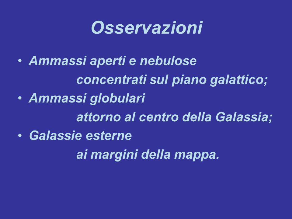 Osservazioni Ammassi aperti e nebulose concentrati sul piano galattico; Ammassi globulari attorno al centro della Galassia; Galassie esterne ai margini della mappa.