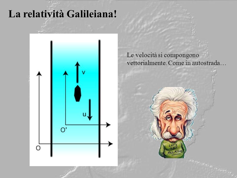 La relatività Galileiana! Le velocità si compongono vettorialmente. Come in autostrada…