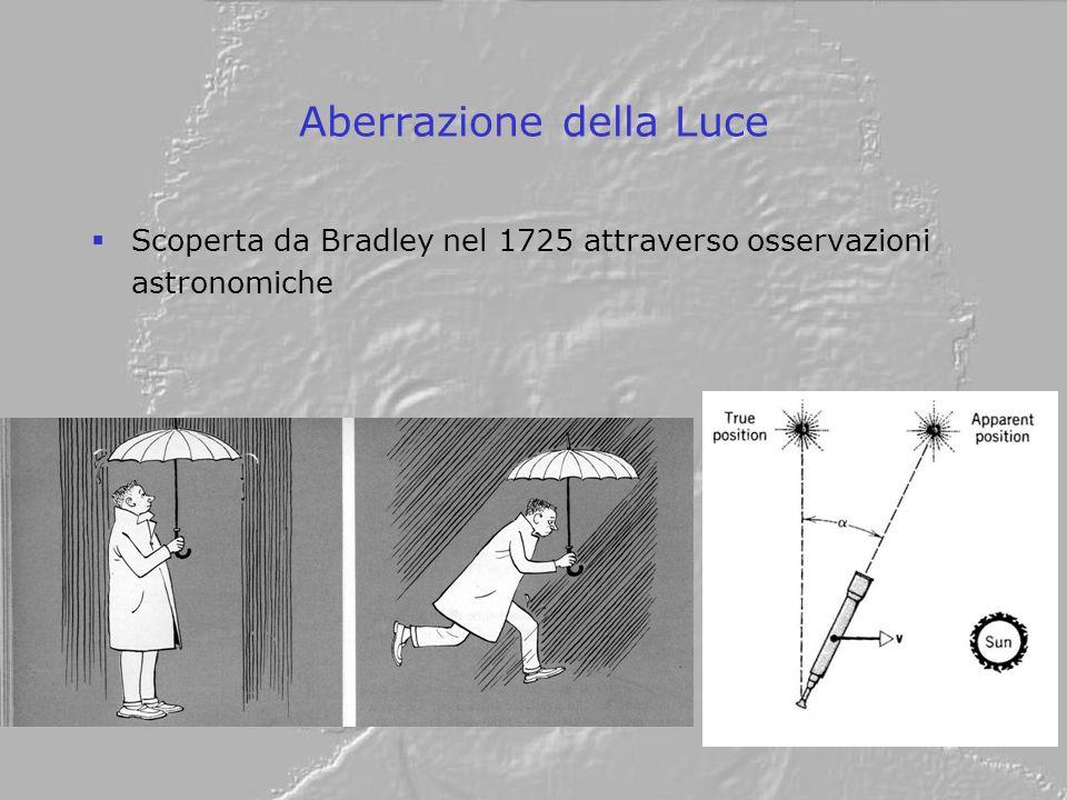 Aberrazione della Luce Scoperta da Bradley nel 1725 attraverso osservazioni astronomiche